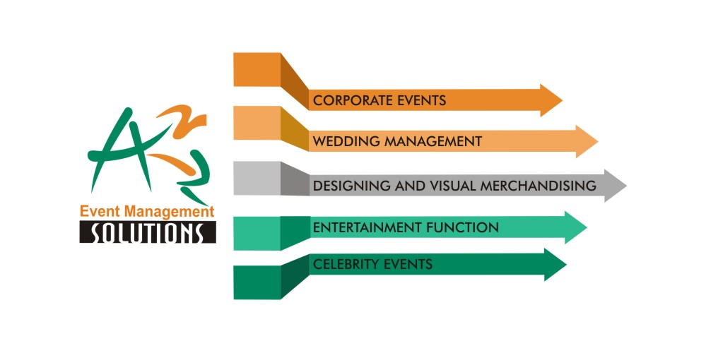 a2z solutions is a leading event management company in India.a2z solutions is in to celebrity event, entertain ment functions,designing & Visual merchandising,Wedding management & Coroporate events.
